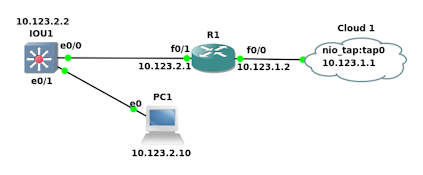 Simple GNS3 network